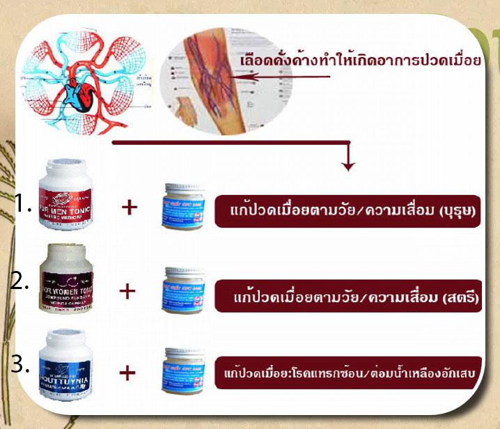 A-treatmuselpain1ok (1)